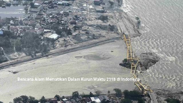 Kurun Waktu 2018 di Indonesia